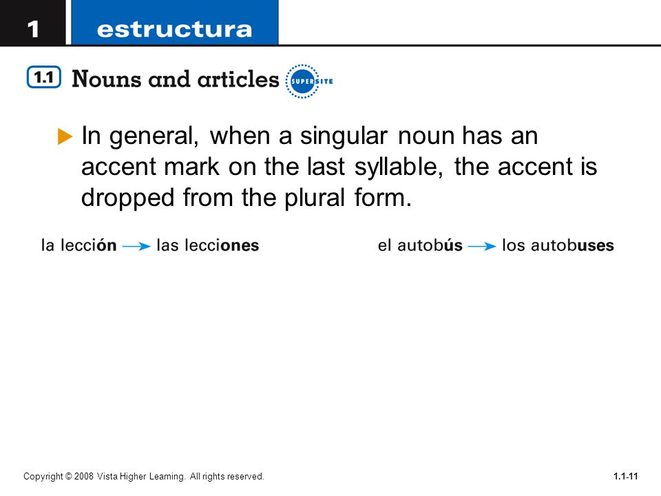 In general, when a singular noun has an accent mark on the last syllable, the accent is dropped from the plural form.