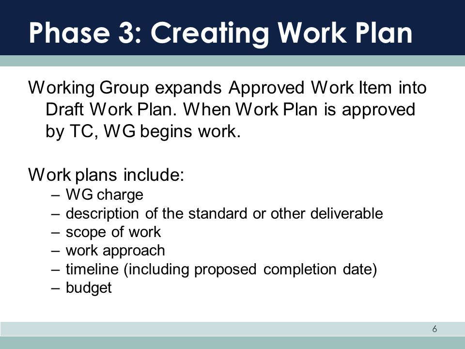 Phase 3: Creating Work Plan