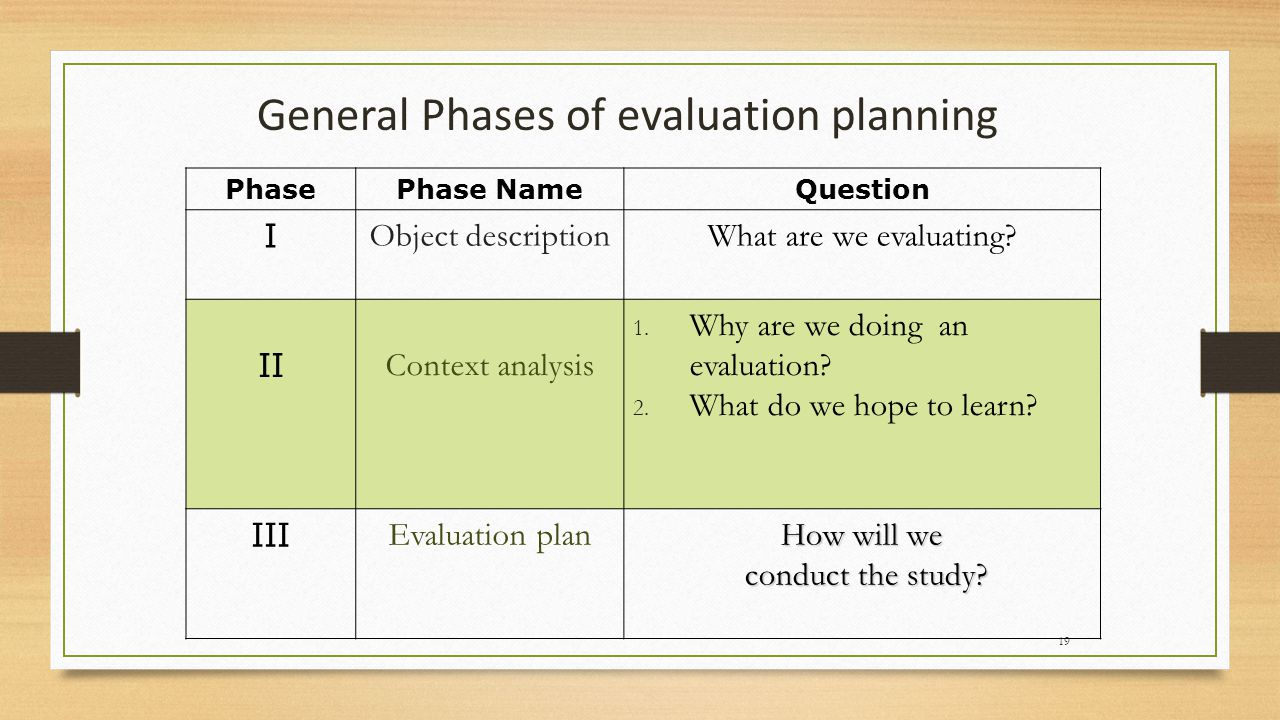 General Phases of evaluation planning