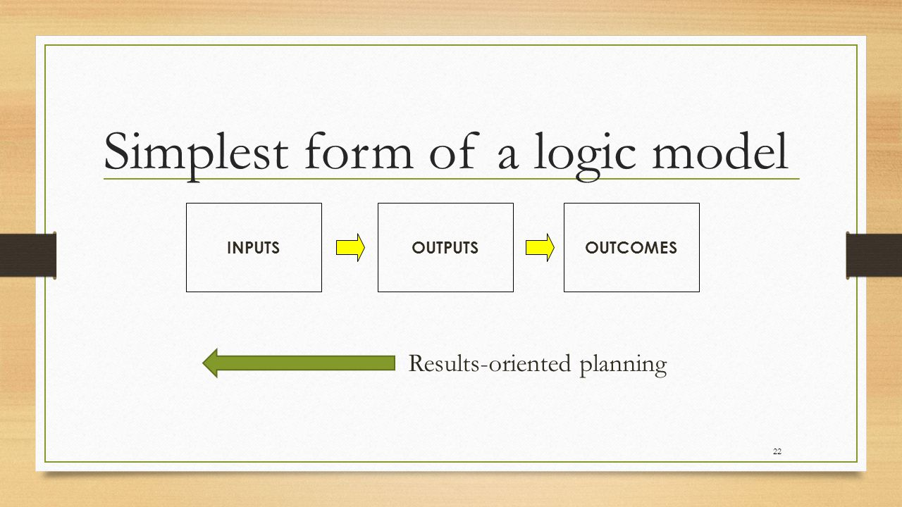 Simplest form of a logic model