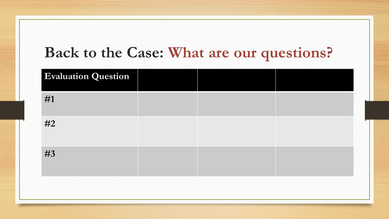 Back to the Case: What are our questions