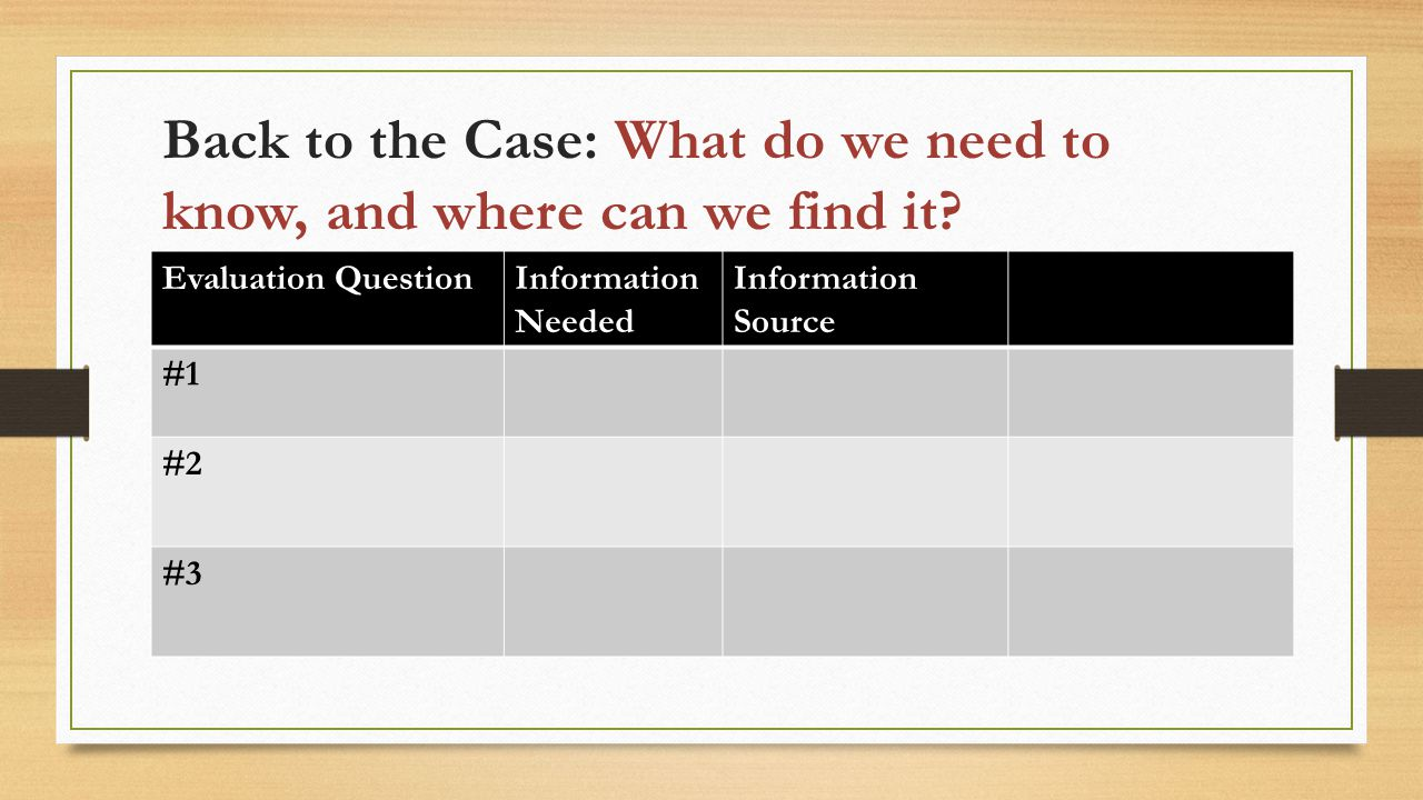 Back to the Case: What do we need to know, and where can we find it