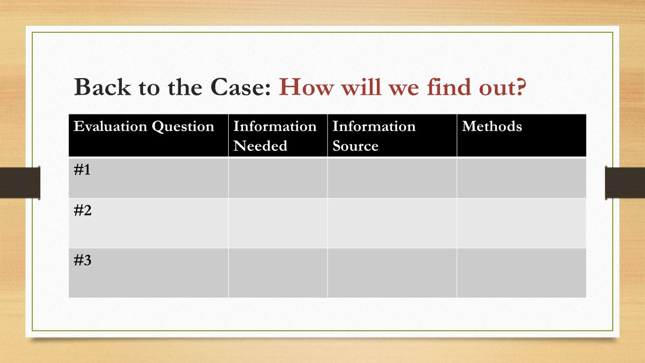 Back to the Case: How will we find out