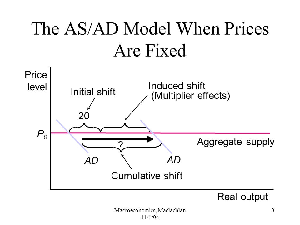 The AS/AD Model When Prices Are Fixed