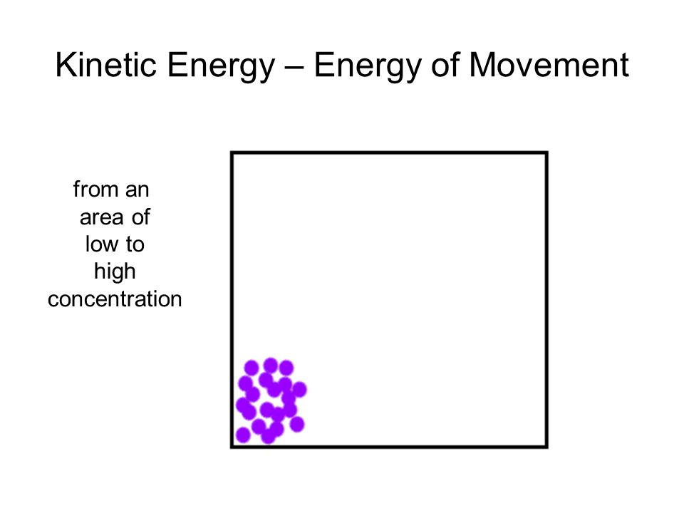 Kinetic Energy – Energy of Movement