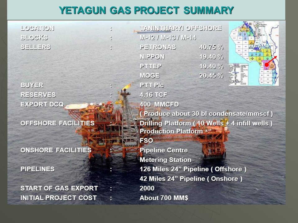 Development Project of Energy - ppt video online download