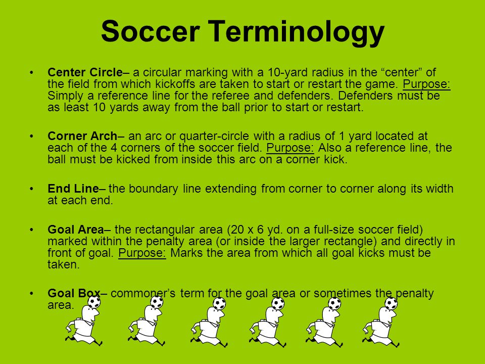 Soccer Terminology