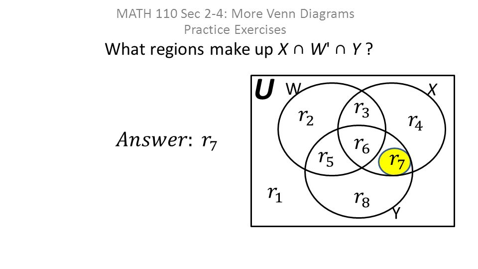 Shade the venn diagram to represent the set a u a b ppt what regions make up x w y ccuart Images