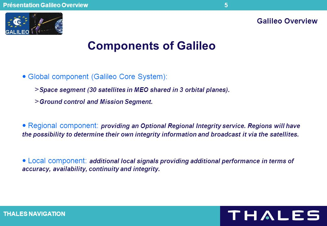 Components of Galileo Galileo Overview