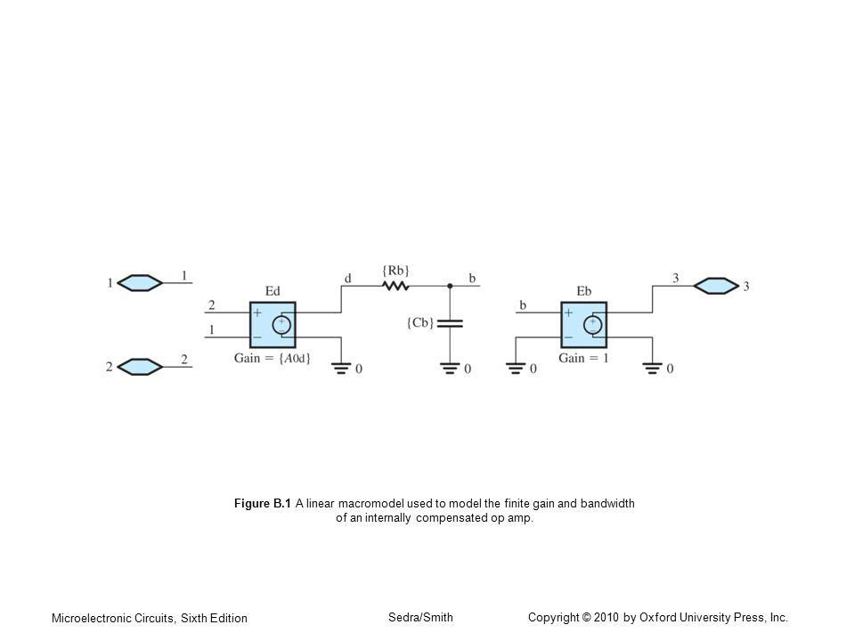 APPENDIX B SPICE DEVICE MODELS AND DESIGN SIMULATION