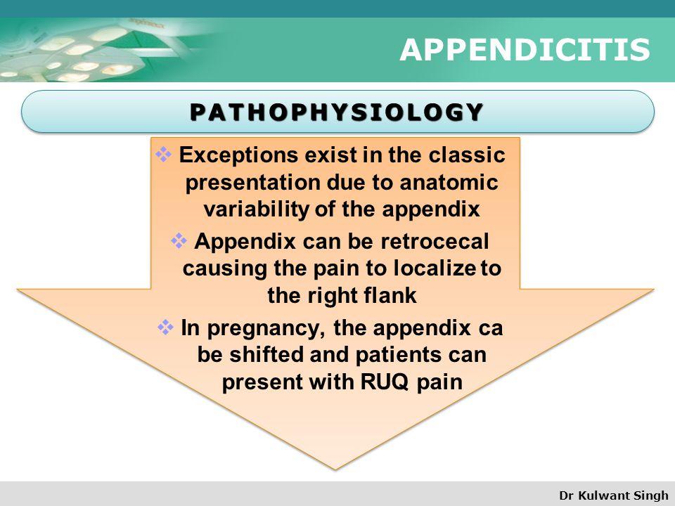 Appendicitis Dr Kulwant Singh Ppt Video Online Download