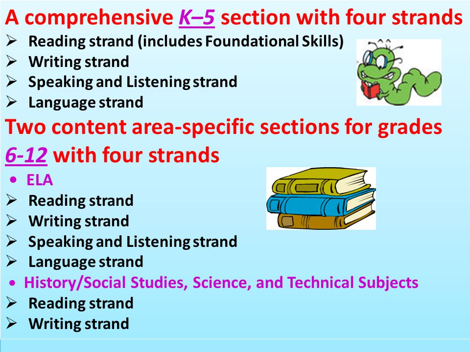 A comprehensive K–5 section with four strands