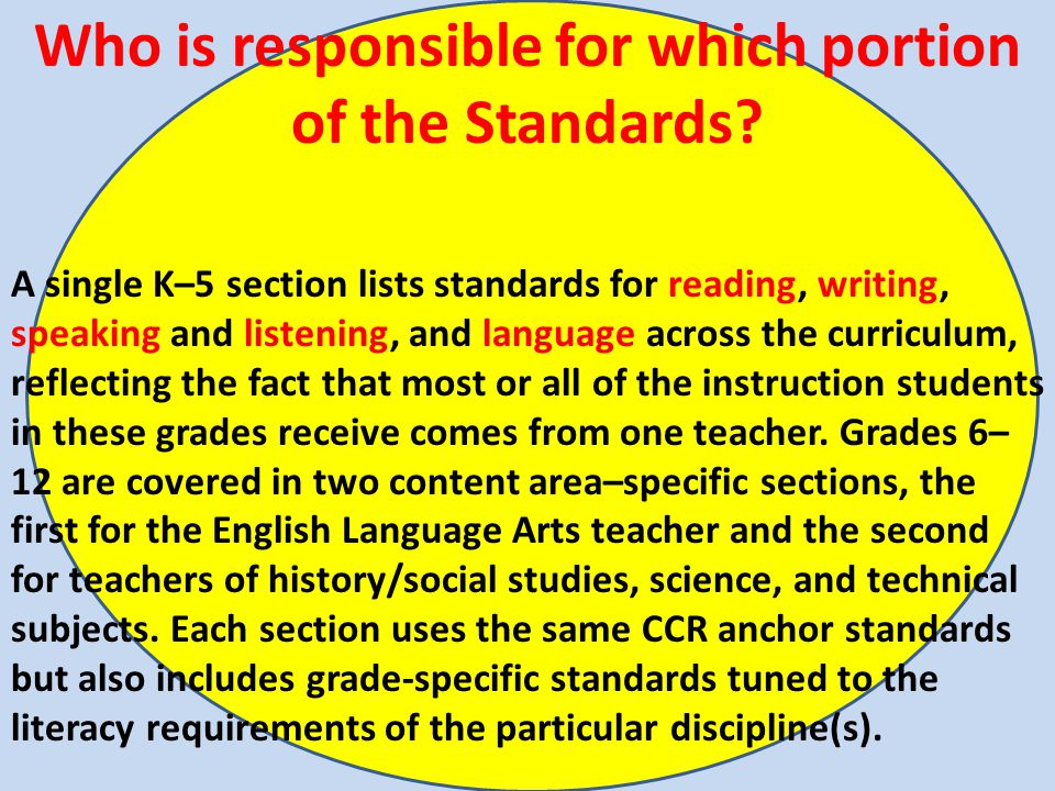 Who is responsible for which portion of the Standards
