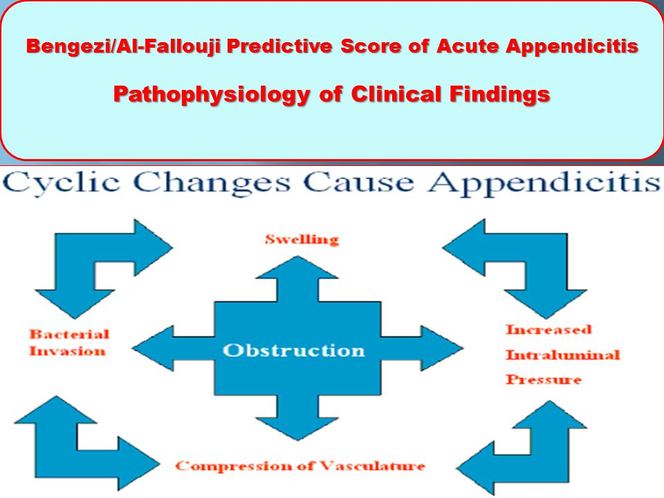 Pathophysiology of Clinical Findings