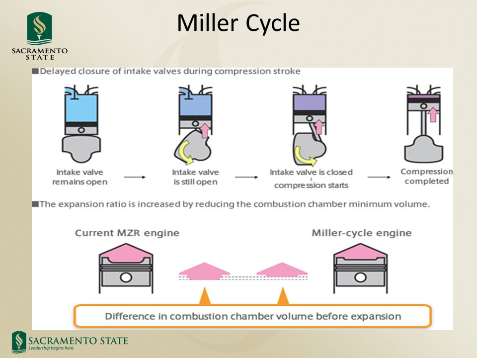 miller cycle prof timothy marbach me258 advanced thermodynamics carnot diagram miller cycle engine diagram #13
