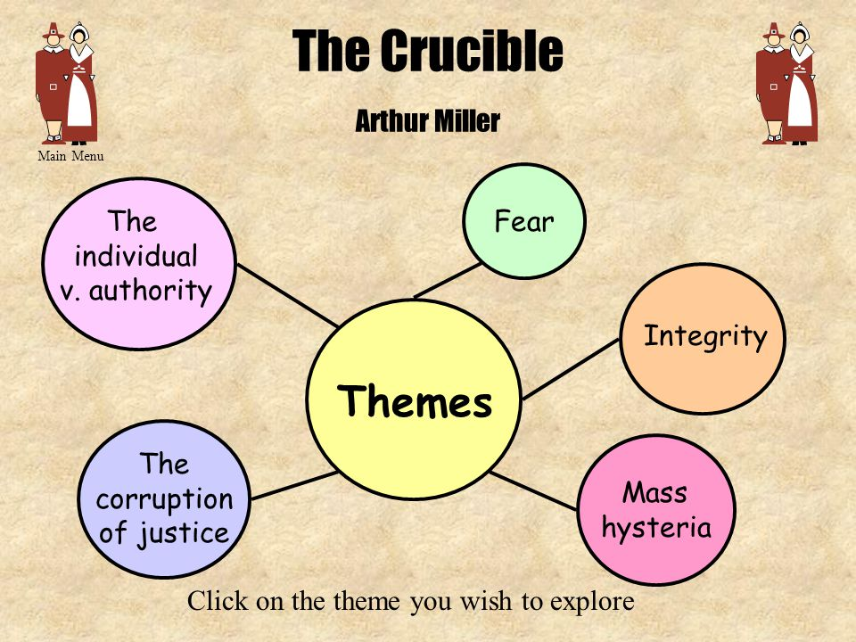 the crucible theme s analysis The crucible is a 1996 american historical drama film written by arthur miller adapting his play of the same title, inspired by the salem witchcraft trials.