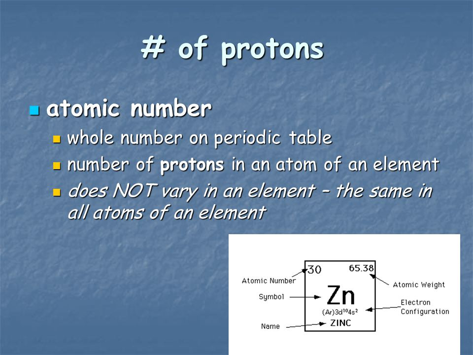 Zinc periodic table protons elcho table of protons atomic number whole on periodic table urtaz Gallery