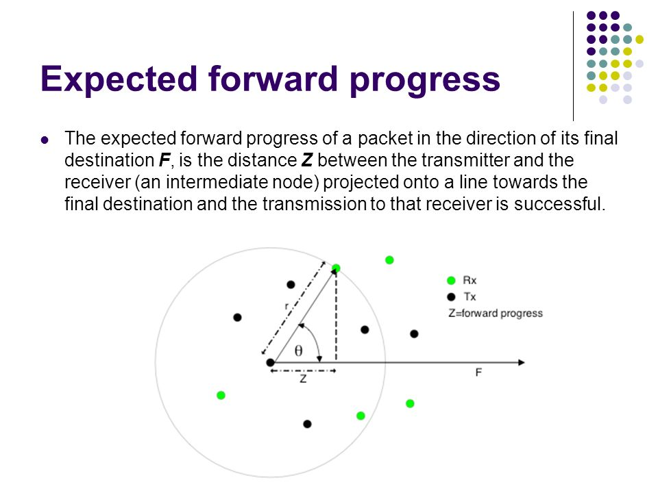 Expected forward progress
