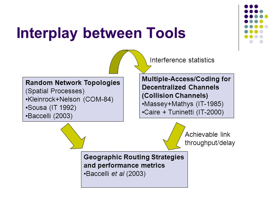 Interplay between Tools