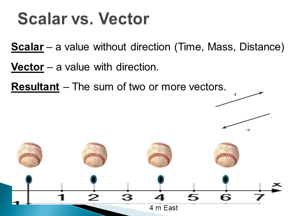 Scalar vs. Vector Scalar – a value without direction (Time, Mass, Distance) Vector – a value with direction.