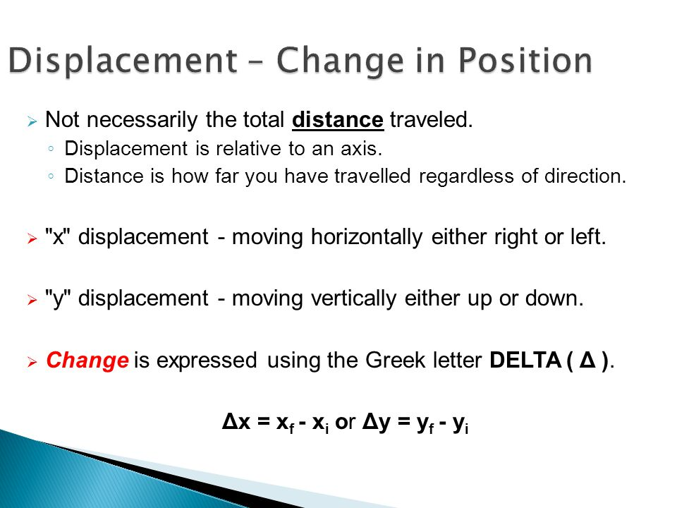 Displacement – Change in Position