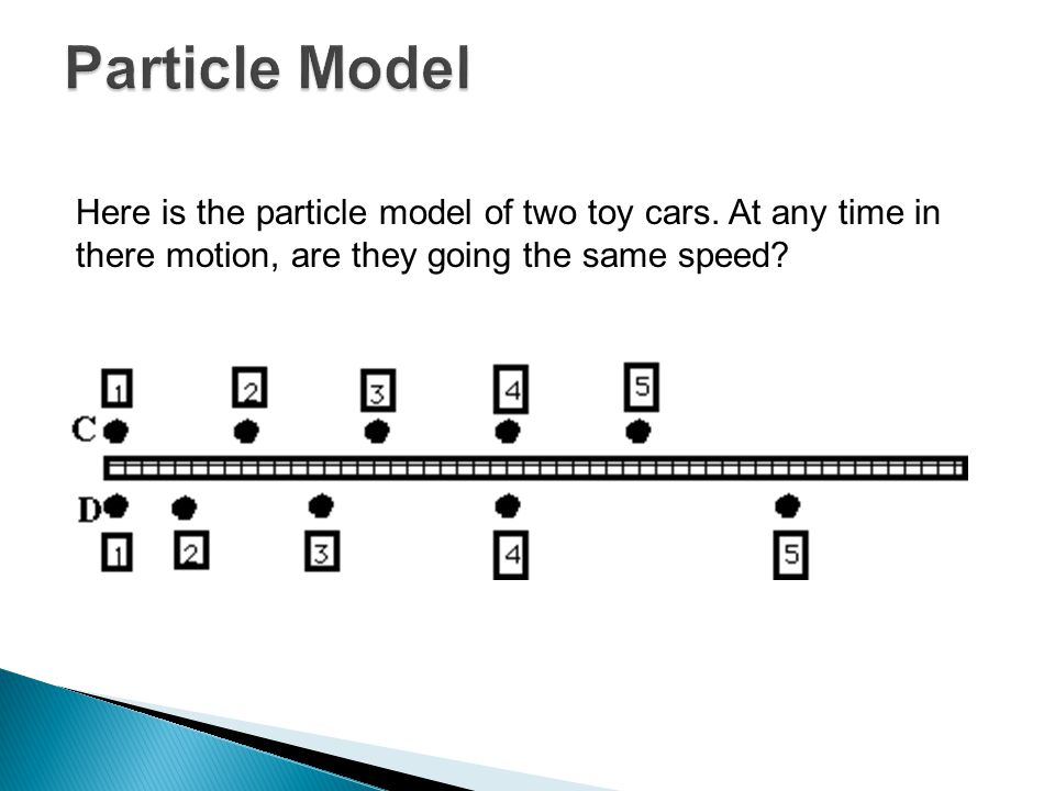 Particle Model Here is the particle model of two toy cars.