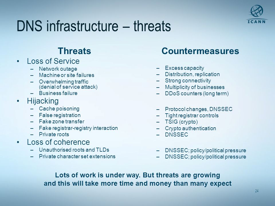 DNS infrastructure – threats
