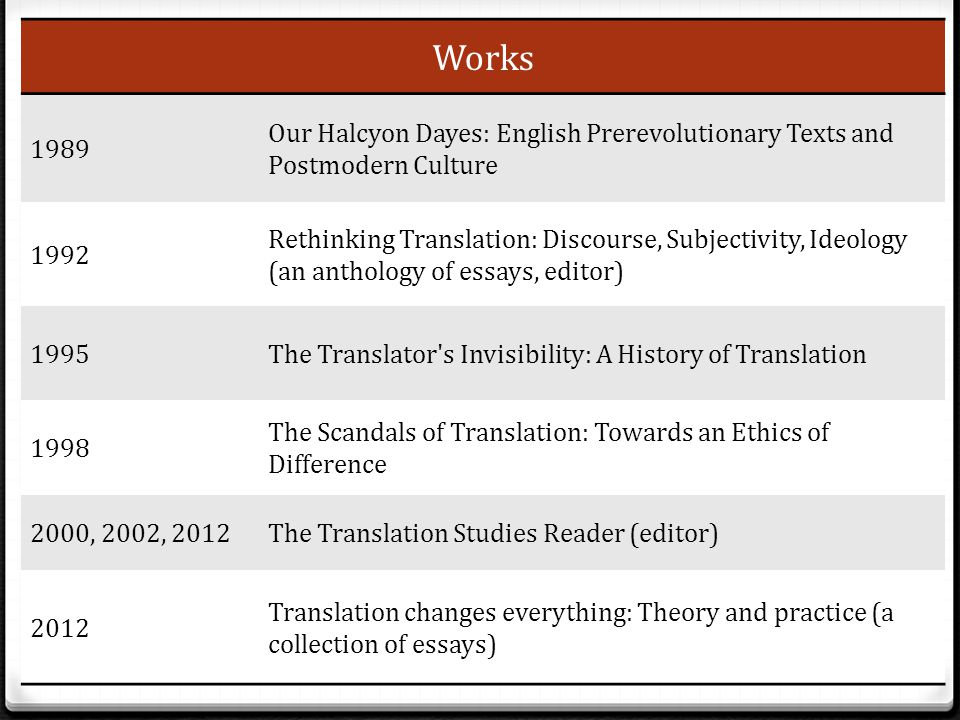 The Translators Invisibility: A History of Translation (Translation Studies)