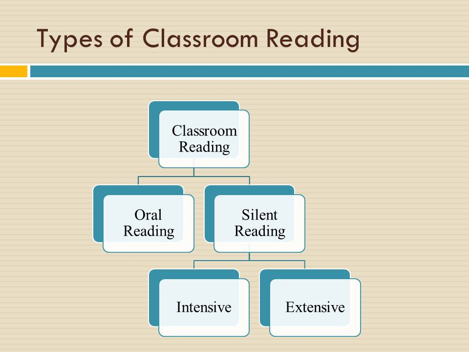 Types of Classroom Reading