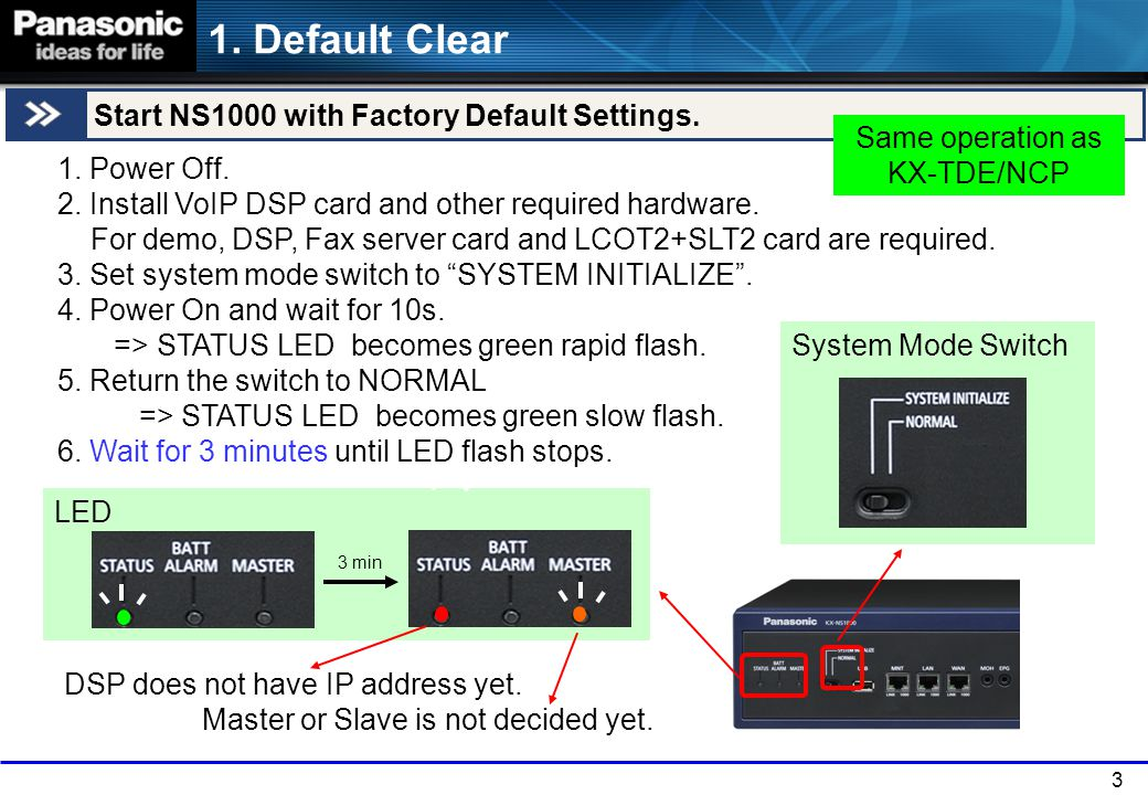 KX-NS1000 Initial Set Up For step by step : 16 May, ppt video online