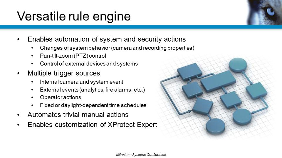 Versatile rule engine Enables automation of system and security actions. Changes of system behavior (camera and recording properties)