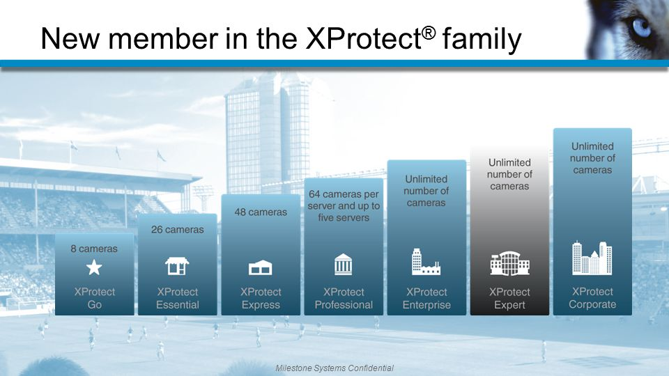 New member in the XProtect® family