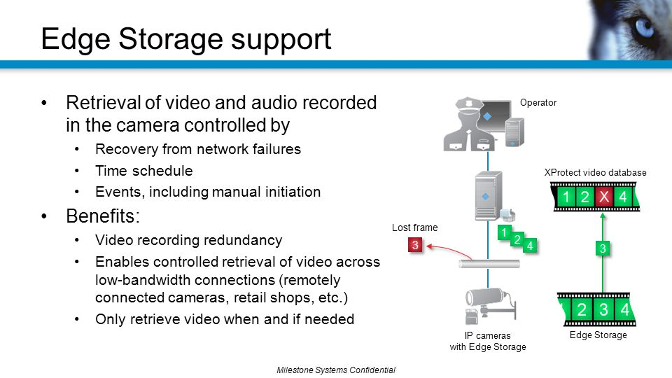 Edge Storage support Operator. Retrieval of video and audio recorded in the camera controlled by.
