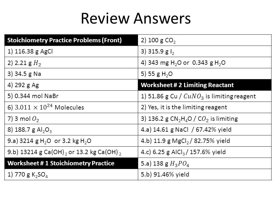 Review Answers With Stepbystep Exles Ppt Download. Review Answers Stoichiometry Practice Problems Front 2 100 G Co2. Worksheet. Stoichiometry Worksheet 2 Percent Yield At Clickcart.co