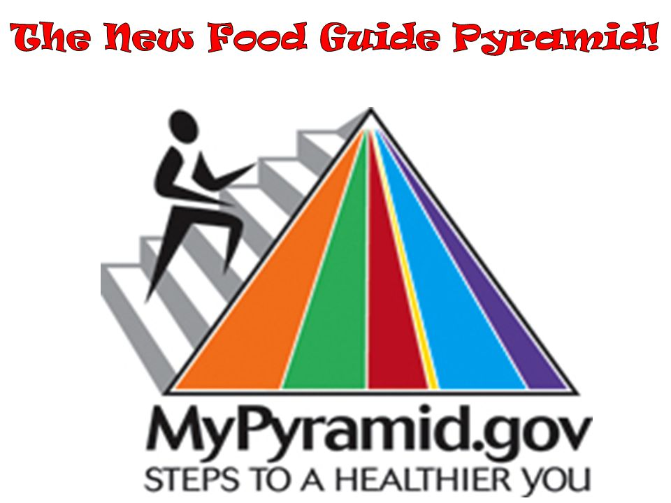 The New Food Guide Pyramid!