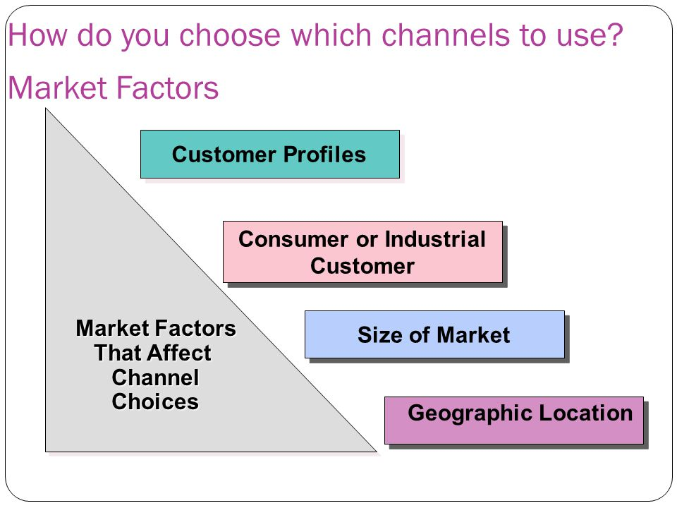 How do you choose which channels to use Market Factors