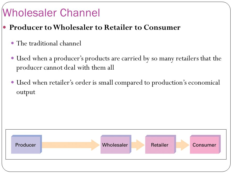 Wholesaler Channel Producer to Wholesaler to Retailer to Consumer
