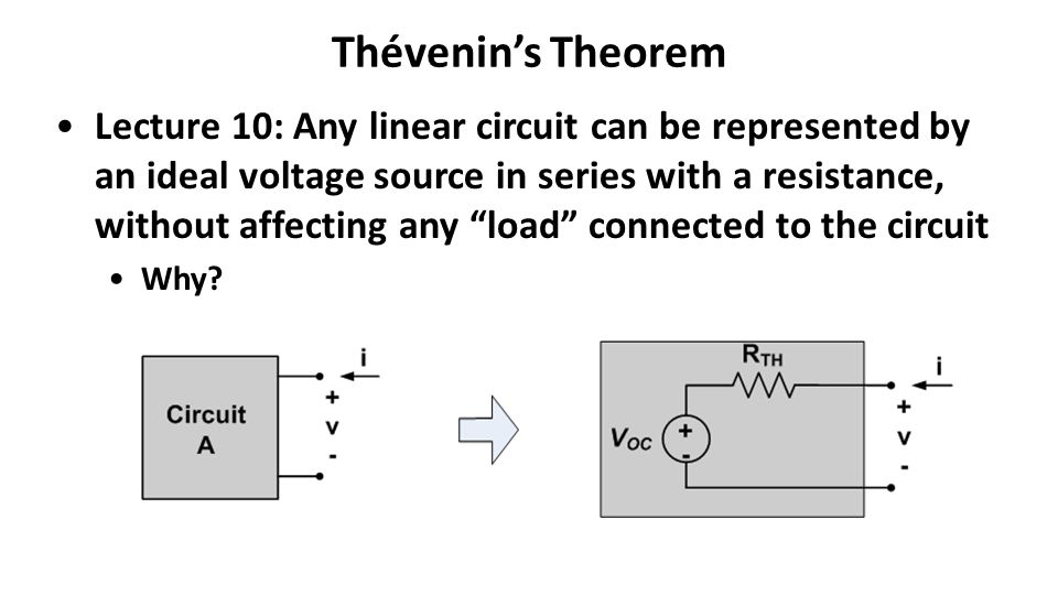 Thévenin's Theorem