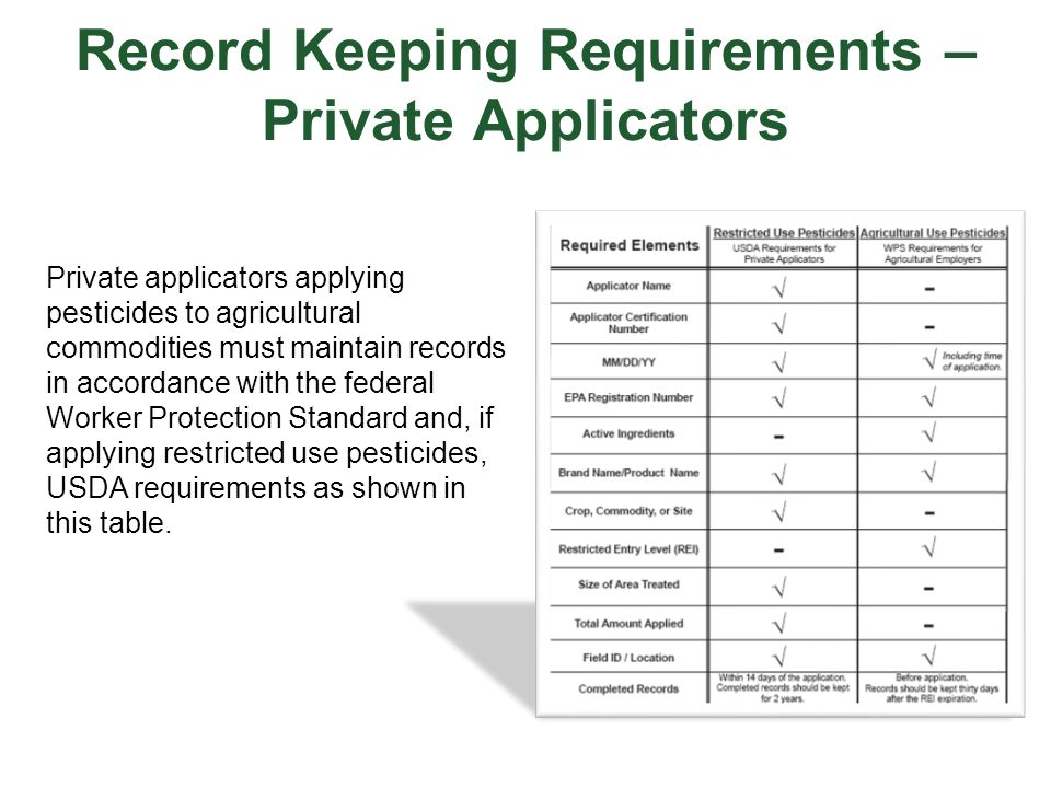 Record Keeping Requirements – Private Applicators