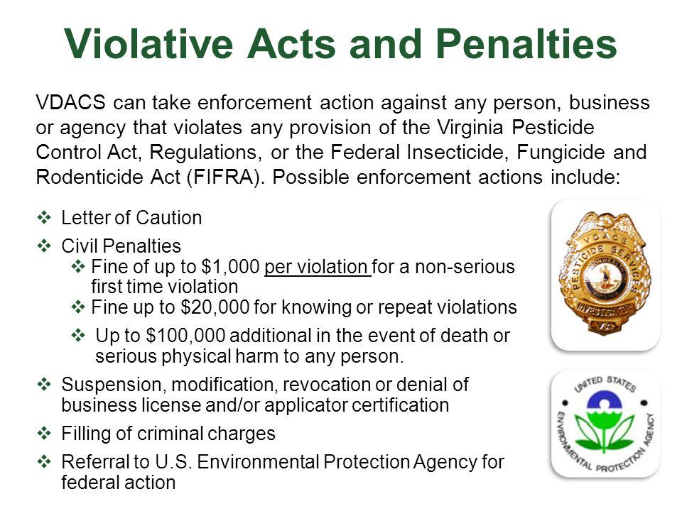 Violative Acts and Penalties