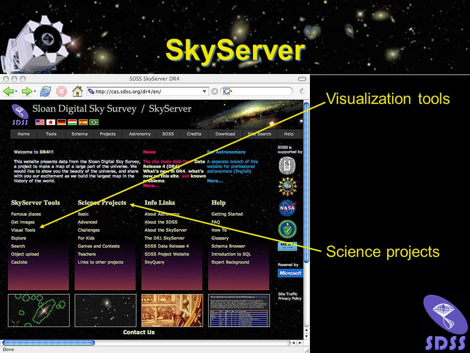 SkyServer Visualization tools Science projects