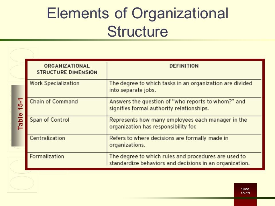 manager deal with elements of an organization s culture that are or are perceived as inconsistent Aim: the present study addresses the importance of the manager's role in the development and maintenance of organizational culture it describes the types of cultures that exist and manager characteristics that are essential to facilitating a healthy workplace.
