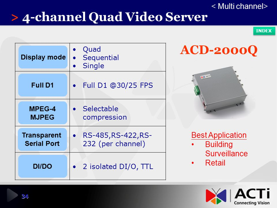 > 4-channel Quad Video Server