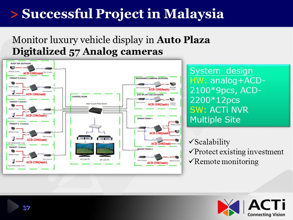 > Successful Project in Malaysia