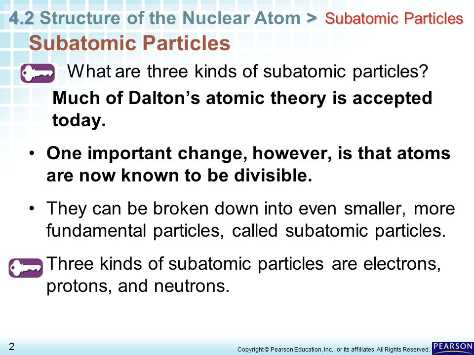 Subatomic Particles What are three kinds of subatomic particles