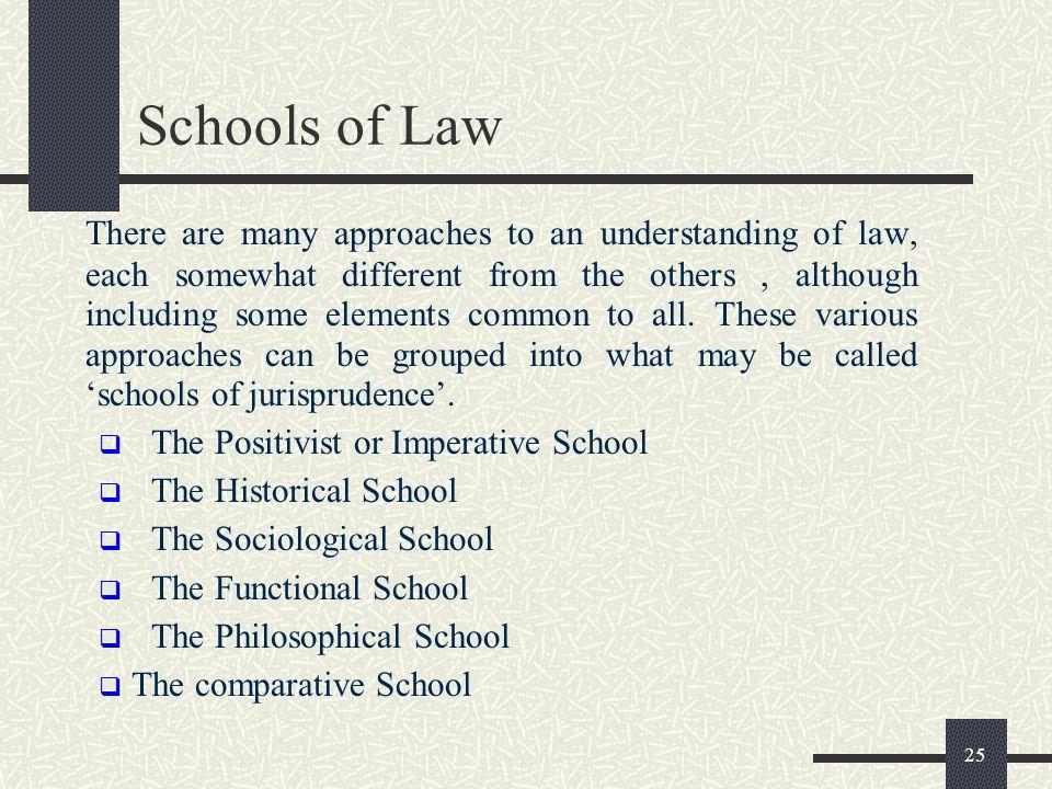 different schools of jurisprudence