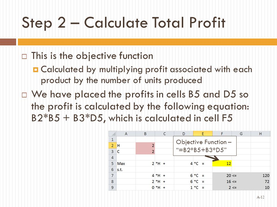 Step 2 – Calculate Total Profit
