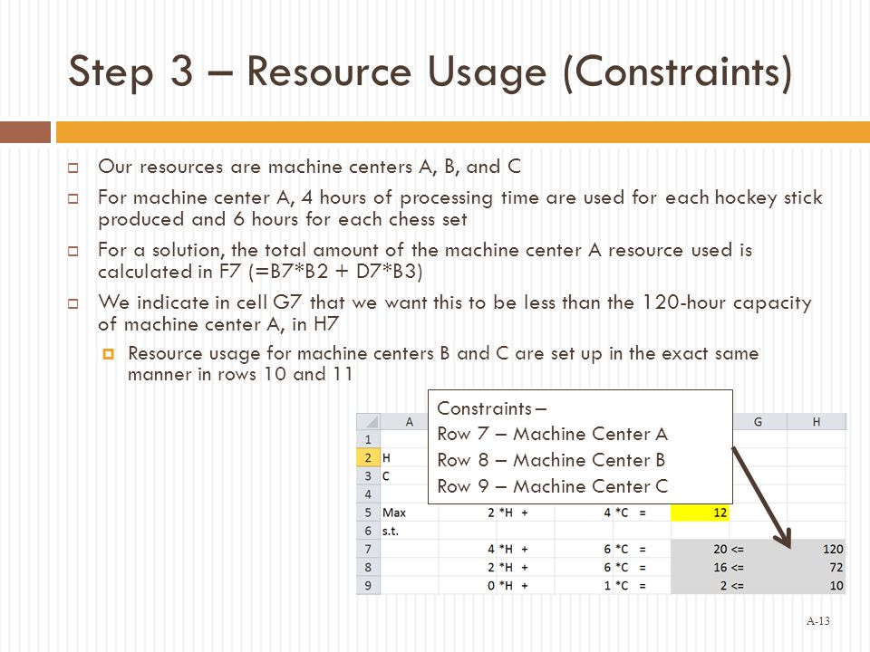 Step 3 – Resource Usage (Constraints)