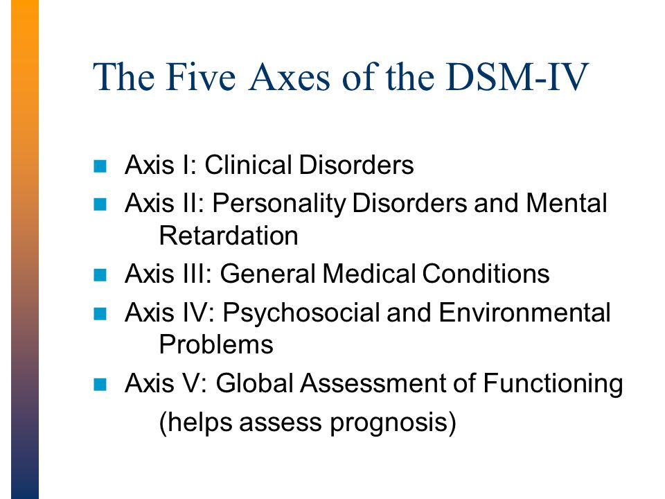 The Five Axes of the DSM-IV