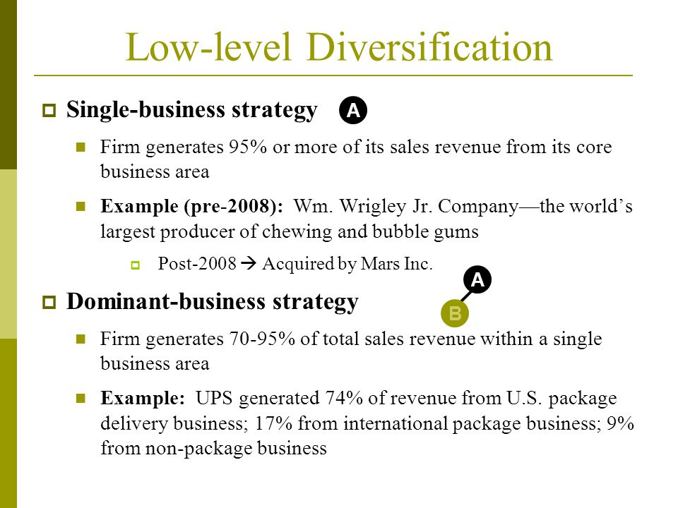 corporate level strategy example
